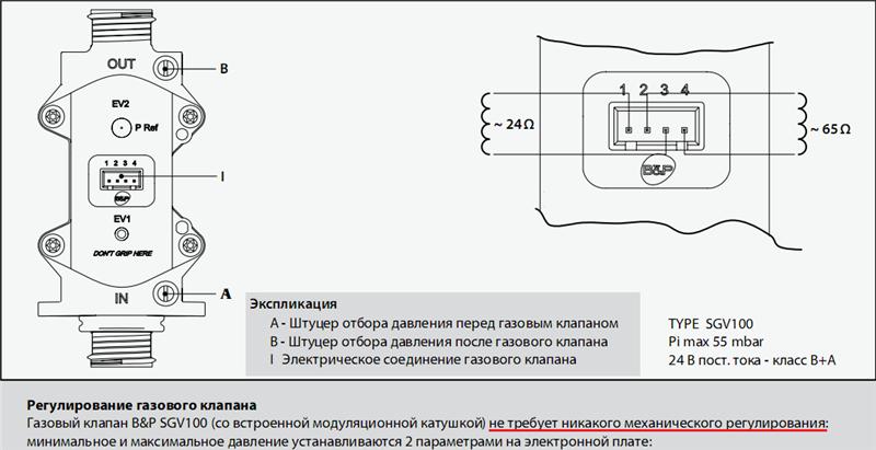 https://www.elation.kiev.ua/Imag/Ferroli/6b35d0937e29.png