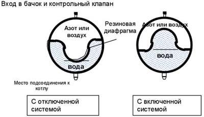 https://www.elation.kiev.ua/Imag/Forum/bak.JPG