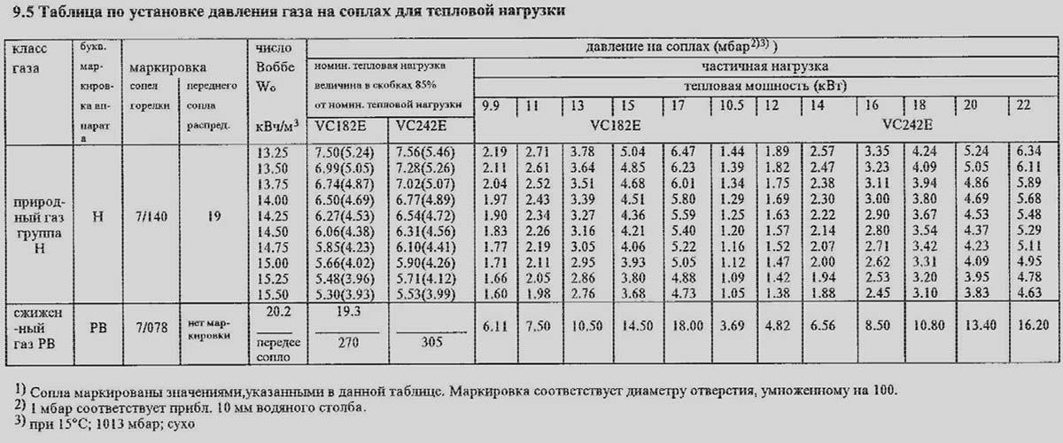 https://www.elation.kiev.ua/Imag/Vaillant/T4-11.jpg